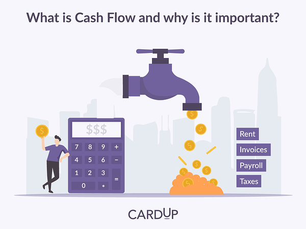 Cash-flow-illustration