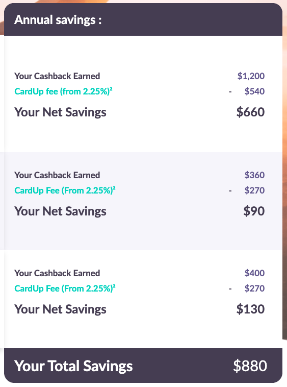 How much cashback can I earn with CardUp?